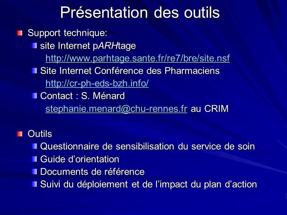 Présentation des outils Support technique: site Internet pARHtage http://www.parhtage.sante.fr/re7/bre/site.nsf Site Internet Conférence des Pharmacie