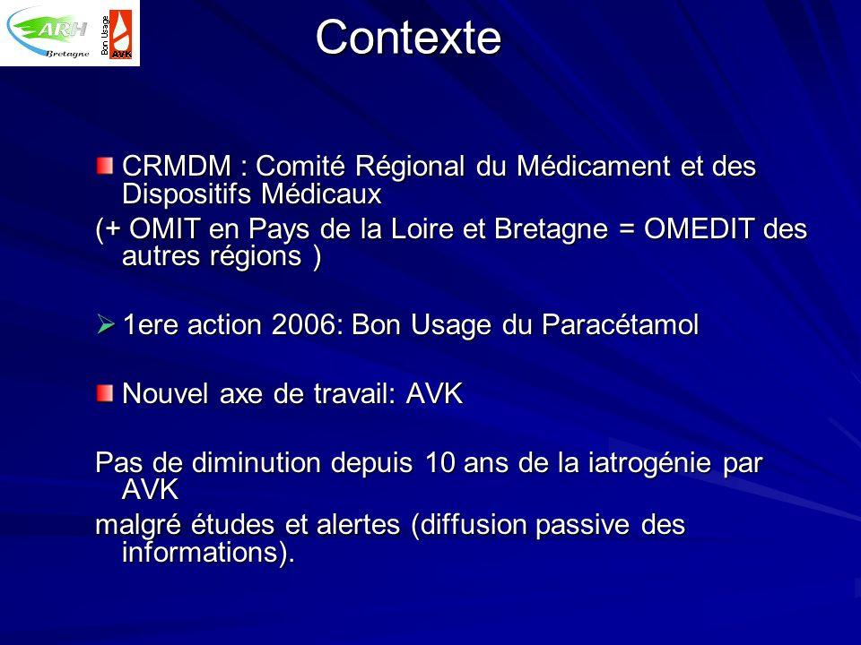 Contexte CRMDM : Comité Régional du Médicament et des Dispositifs Médicaux (+ OMIT en Pays de la Loire et Bretagne = OMEDIT des autres régions ) 1ere