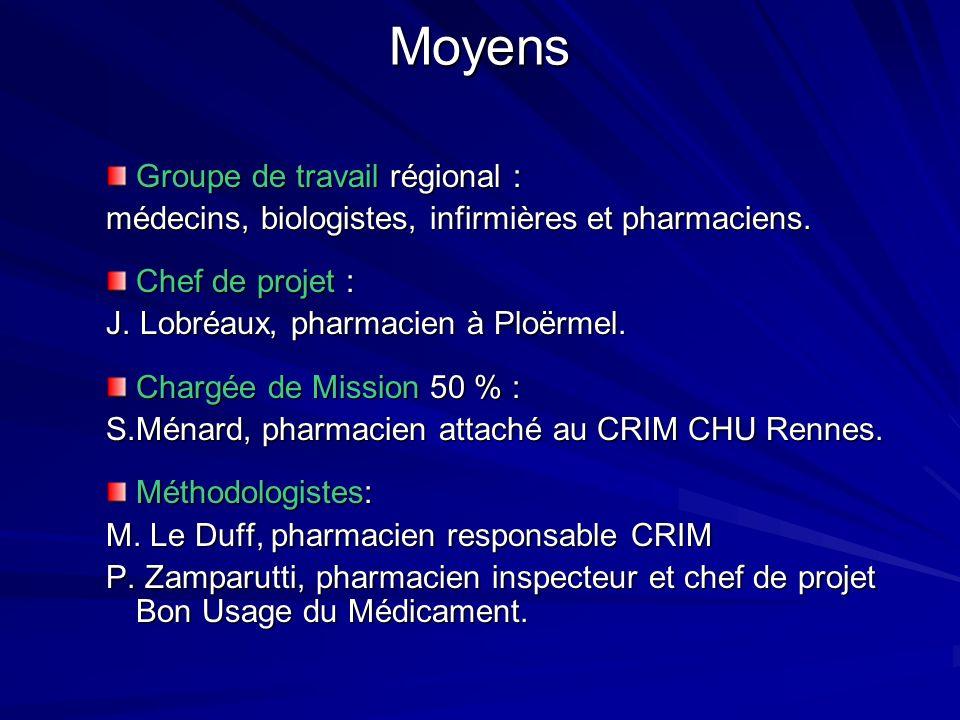Moyens Groupe de travail régional : médecins, biologistes, infirmières et pharmaciens. Chef de projet : J. Lobréaux, pharmacien à Ploërmel. Chargée de