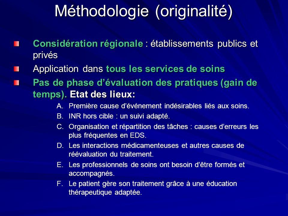 Méthodologie (originalité) Considération régionale : établissements publics et privés Application dans tous les services de soins Pas de phase dévalua