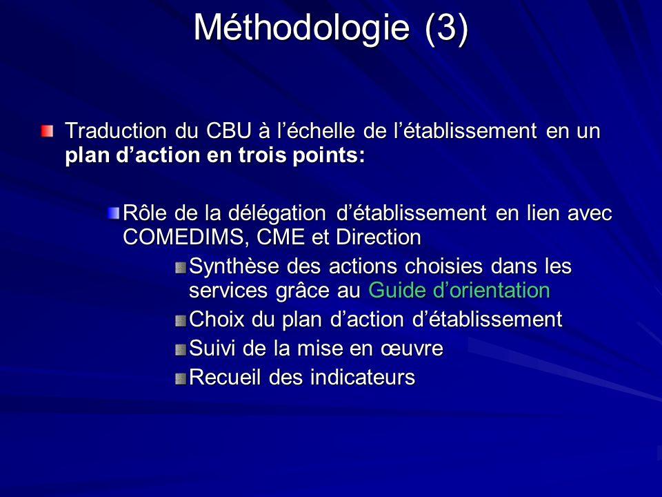 Méthodologie (3) Traduction du CBU à léchelle de létablissement en un plan daction en trois points: Rôle de la délégation détablissement en lien avec
