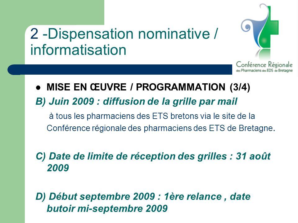 2 -Dispensation nominative / informatisation MISE EN ŒUVRE / PROGRAMMATION (3/4) B) Juin 2009 : diffusion de la grille par mail à tous les pharmaciens