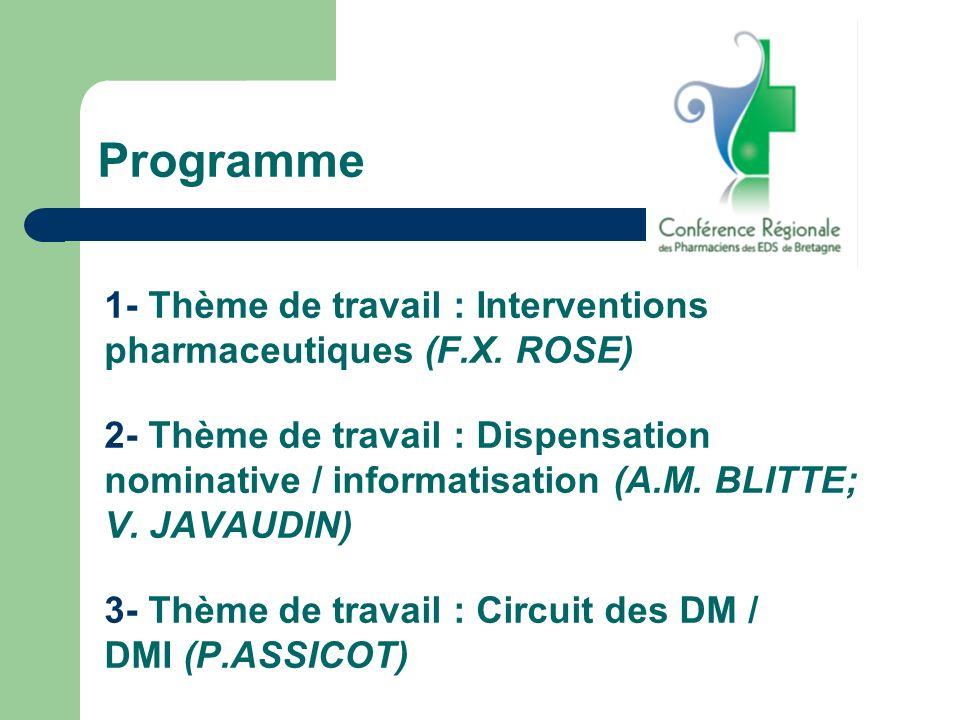 Programme 1- Thème de travail : Interventions pharmaceutiques (F.X. ROSE) 2- Thème de travail : Dispensation nominative / informatisation (A.M. BLITTE
