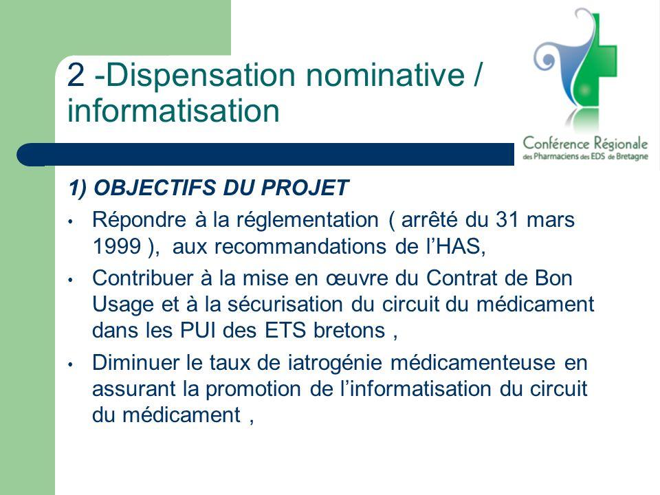 2 -Dispensation nominative / informatisation 1) OBJECTIFS DU PROJET Répondre à la réglementation ( arrêté du 31 mars 1999 ), aux recommandations de lH