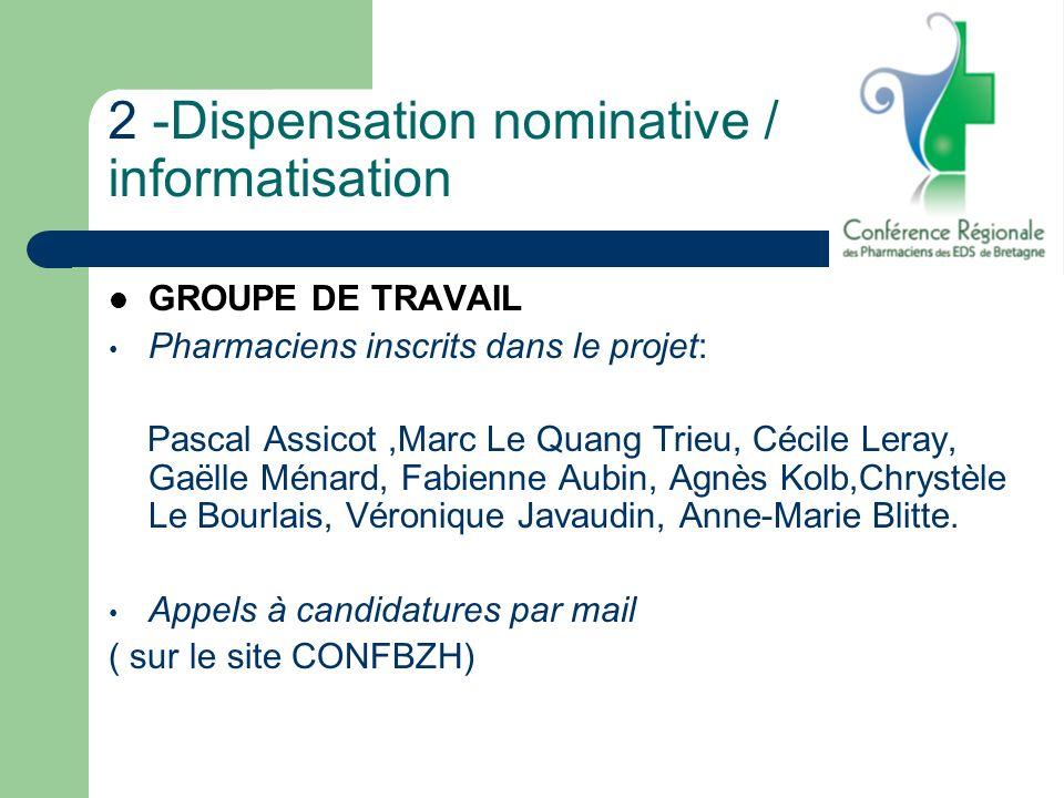 2 -Dispensation nominative / informatisation GROUPE DE TRAVAIL Pharmaciens inscrits dans le projet: Pascal Assicot,Marc Le Quang Trieu, Cécile Leray,