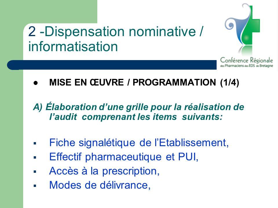 2 -Dispensation nominative / informatisation MISE EN ŒUVRE / PROGRAMMATION (1/4) A) Élaboration dune grille pour la réalisation de laudit comprenant l