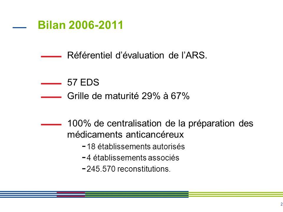 3 Informatisation 2011 MCO : 4.423 / 12.482 : 9.528 / 21.004 4 : stade appel doffre 12 : évaluation des phases tests 18 : montée en charge 19 : finalisation du processus.