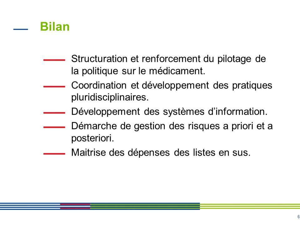 7 Avenant 2013 Management de la qualité de la prise en charge médicamenteuse.