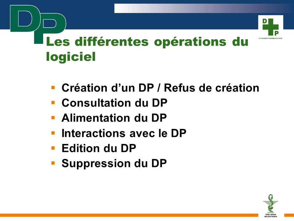 Les différentes opérations du logiciel Création dun DP / Refus de création Consultation du DP Alimentation du DP Interactions avec le DP Edition du DP