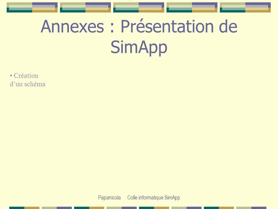 Papanicola Colle informatique SimApp Annexes : Présentation de SimApp Création dun schéma