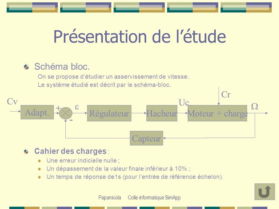 Papanicola Colle informatique SimApp Présentation de létude Schéma bloc.