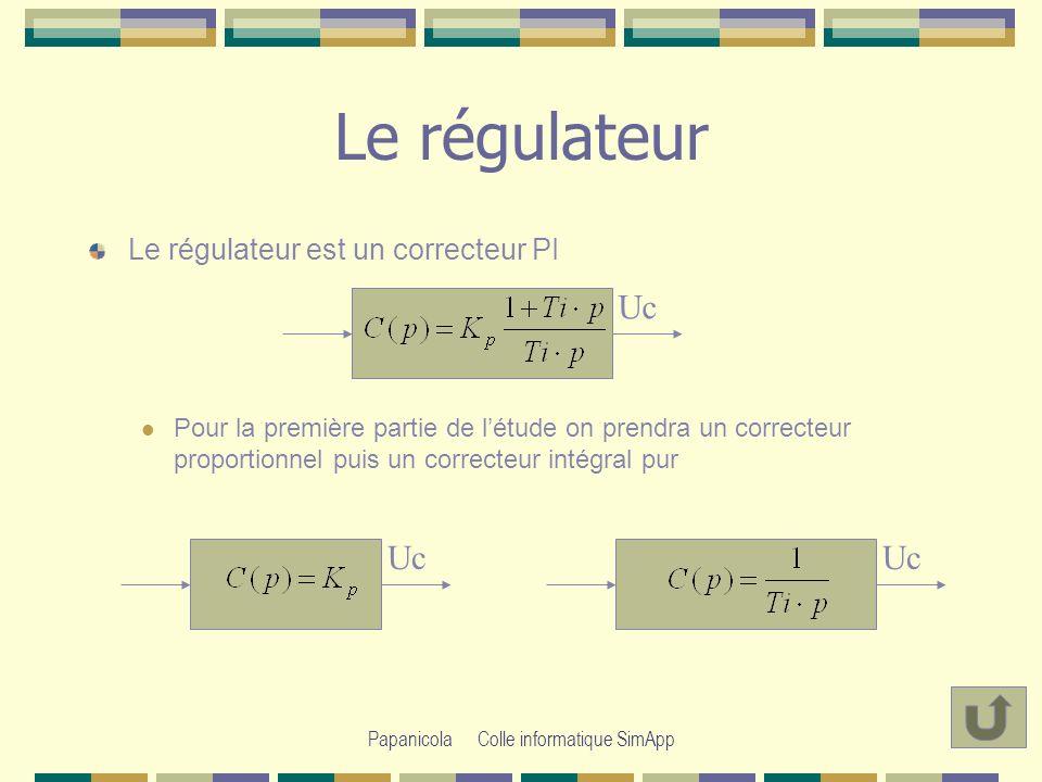 Papanicola Colle informatique SimApp Le régulateur Le régulateur est un correcteur PI Pour la première partie de létude on prendra un correcteur proportionnel puis un correcteur intégral pur Uc