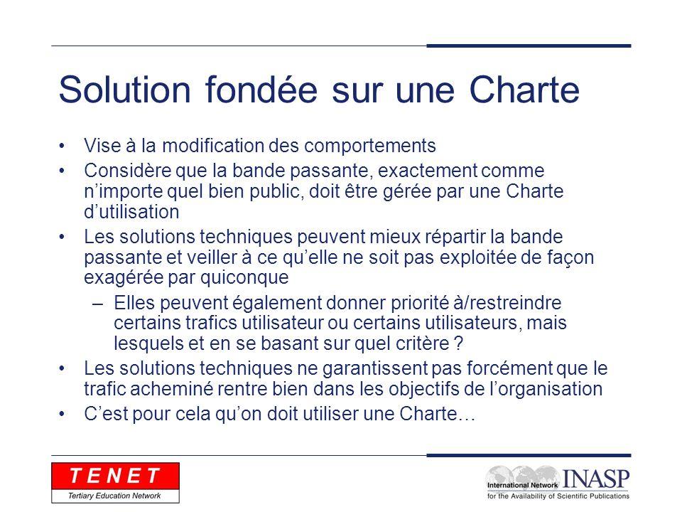 Solution fondée sur une Charte Vise à la modification des comportements Considère que la bande passante, exactement comme nimporte quel bien public, d