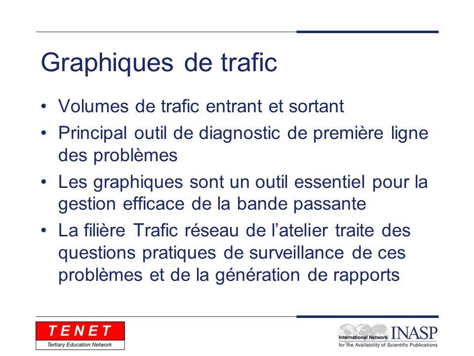 Graphiques de trafic Volumes de trafic entrant et sortant Principal outil de diagnostic de première ligne des problèmes Les graphiques sont un outil e