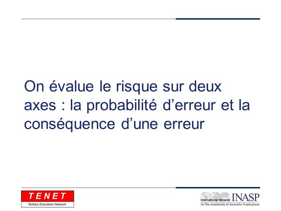 On évalue le risque sur deux axes : la probabilité derreur et la conséquence dune erreur