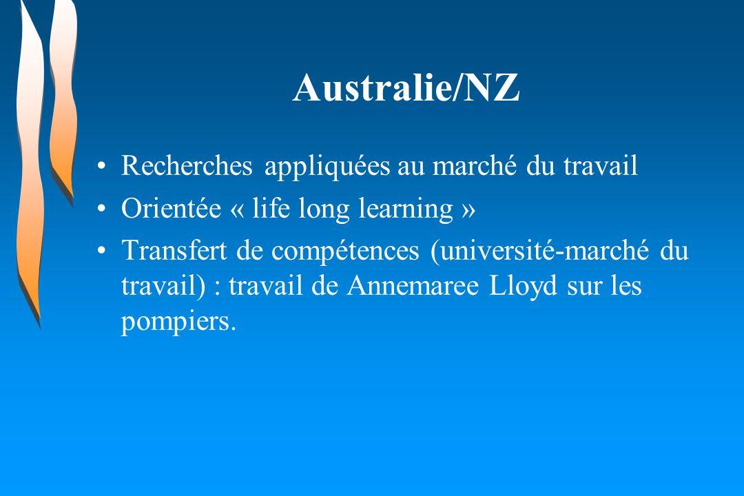 Australie/NZ Recherches appliquées au marché du travail Orientée « life long learning » Transfert de compétences (université-marché du travail) : trav