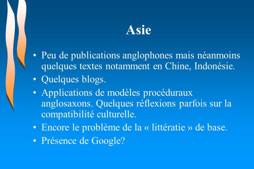 Asie Peu de publications anglophones mais néanmoins quelques textes notamment en Chine, Indonésie. Quelques blogs. Applications de modèles procéduraux