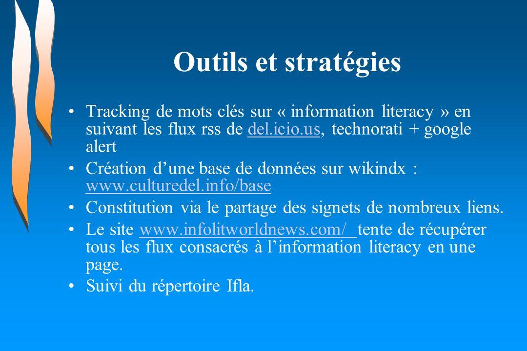 Outils et stratégies Tracking de mots clés sur « information literacy » en suivant les flux rss de del.icio.us, technorati + google alertdel.icio.us C