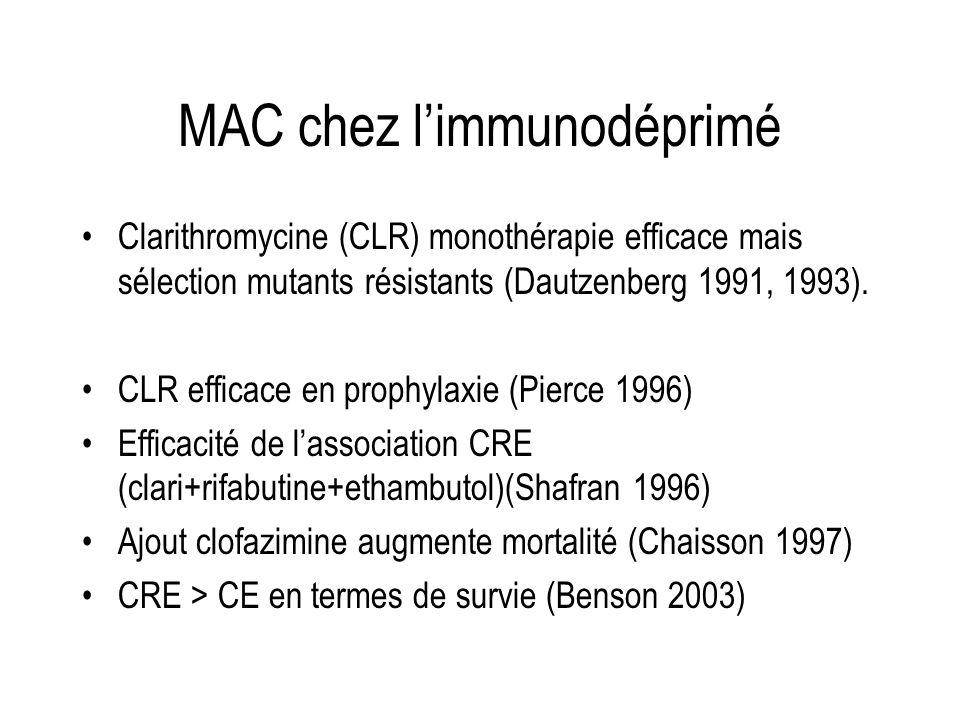 MAC chez limmunodéprimé Clarithromycine (CLR) monothérapie efficace mais sélection mutants résistants (Dautzenberg 1991, 1993). CLR efficace en prophy