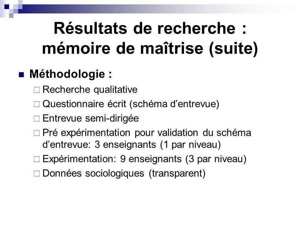 Résultats de recherche : mémoire de maîtrise (suite) Méthodologie : Recherche qualitative Questionnaire écrit (schéma dentrevue) Entrevue semi-dirigée