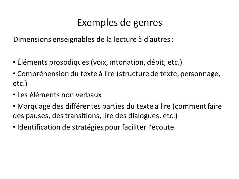 Exemples de genres Dimensions enseignables de la lecture à dautres : Éléments prosodiques (voix, intonation, débit, etc.) Compréhension du texte à lir
