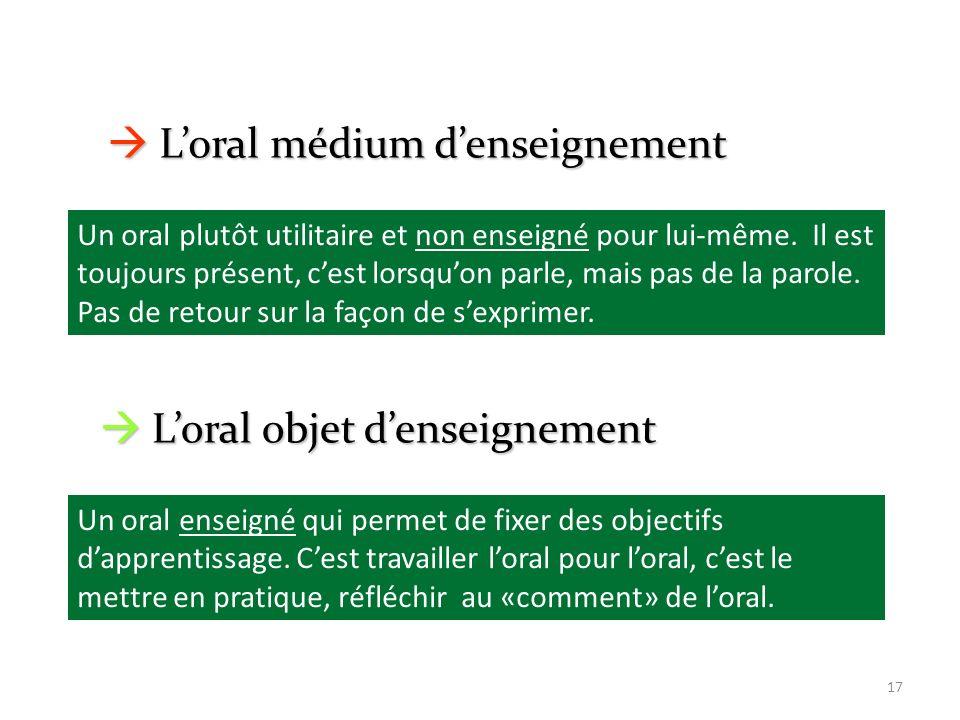 17 Loral médium denseignement Loral médium denseignement Loral objet denseignement Loral objet denseignement Un oral plutôt utilitaire et non enseigné