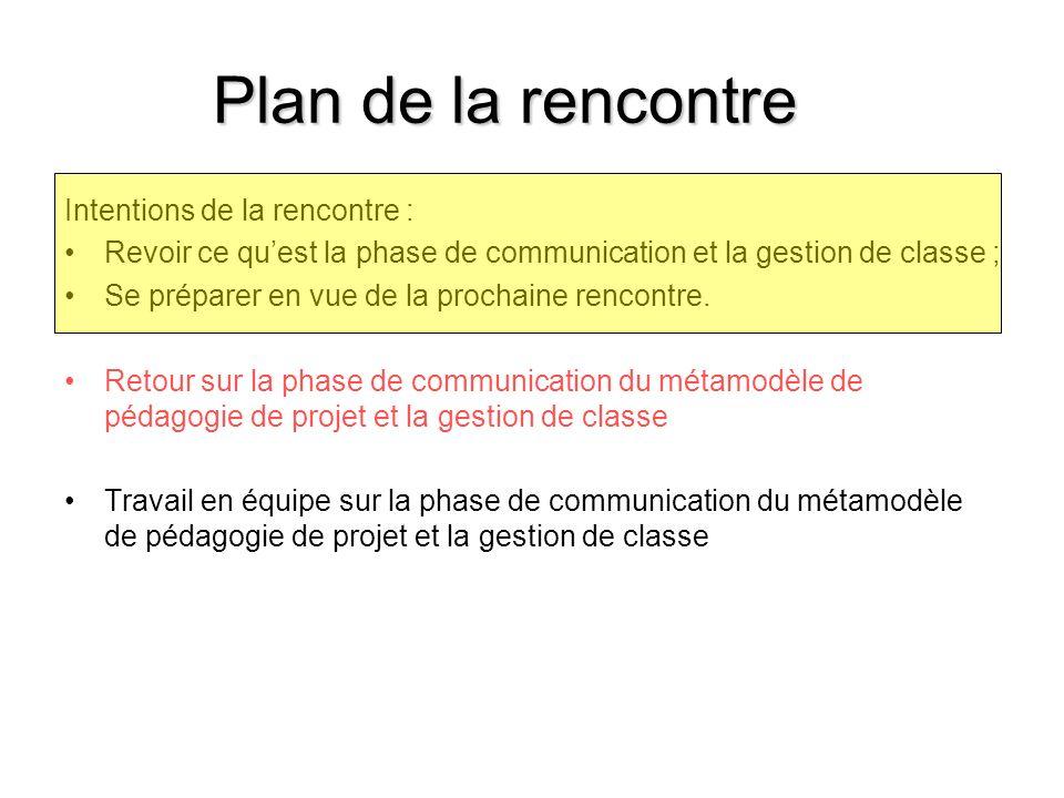 Plan de la rencontre Intentions de la rencontre : Revoir ce quest la phase de communication et la gestion de classe ; Se préparer en vue de la prochai
