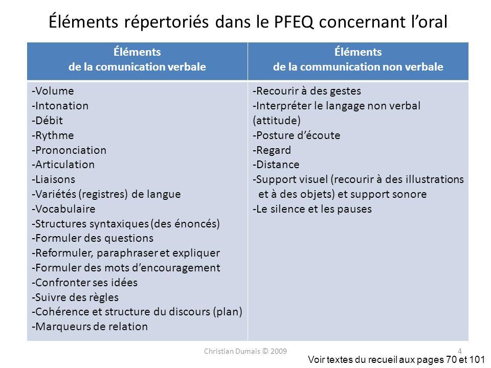 Éléments répertoriés dans le PFEQ concernant loral Éléments de la comunication verbale Éléments de la communication non verbale -Volume -Intonation -D