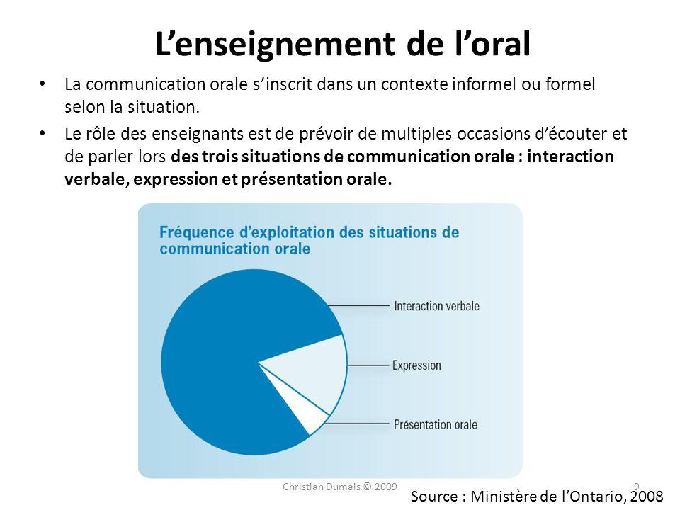 La communication orale sinscrit dans un contexte informel ou formel selon la situation. Le rôle des enseignants est de prévoir de multiples occasions