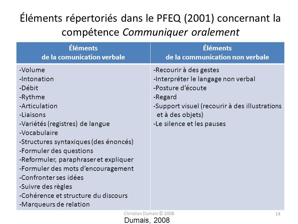 Éléments répertoriés dans le PFEQ (2001) concernant la compétence Communiquer oralement Éléments de la comunication verbale Éléments de la communicati