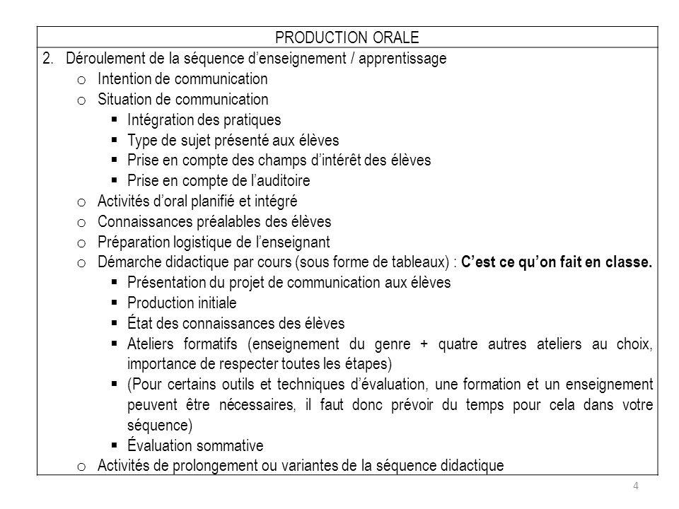 4 PRODUCTION ORALE 2. Déroulement de la séquence denseignement / apprentissage o Intention de communication o Situation de communication Intégration d