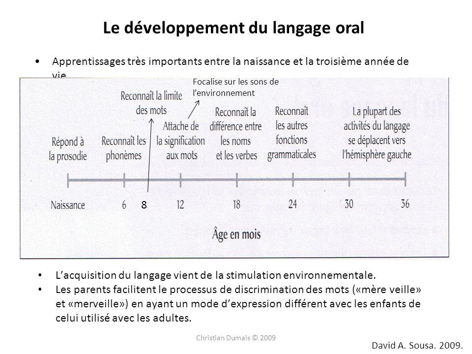 Le développement du langage oral Apprentissages très importants entre la naissance et la troisième année de vie.