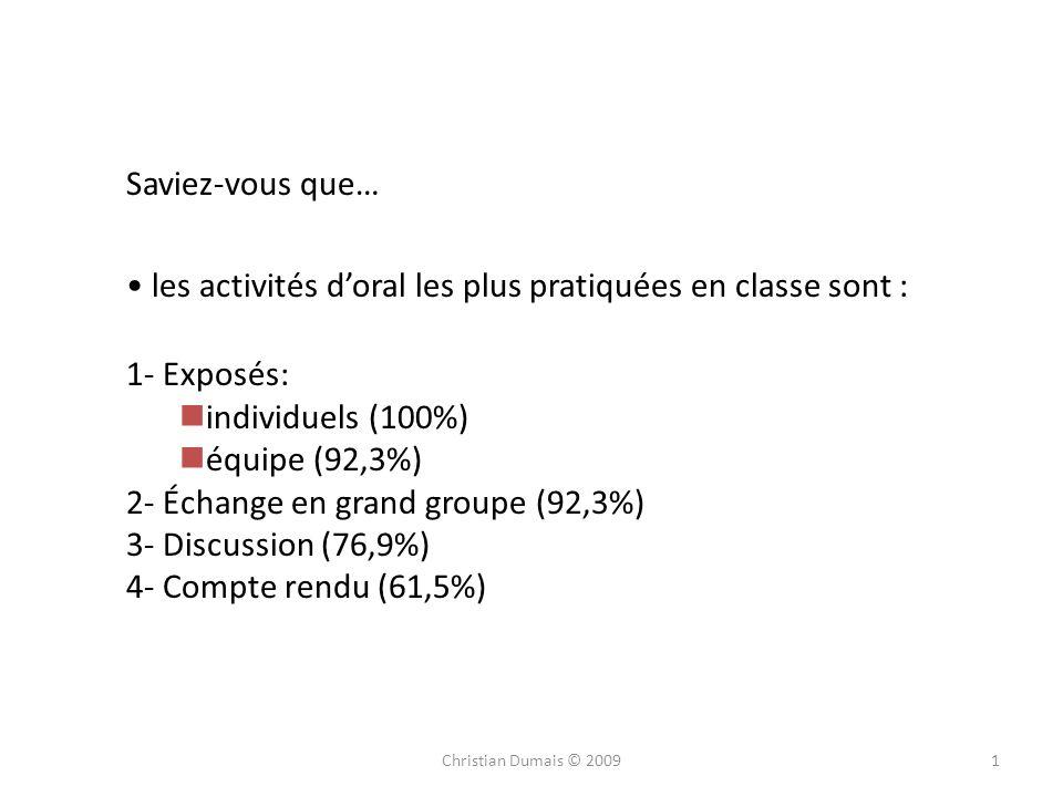 Saviez-vous que… les activités doral les plus pratiquées en classe sont : 1- Exposés: individuels (100%) équipe (92,3%) 2- Échange en grand groupe (92,3%) 3- Discussion (76,9%) 4- Compte rendu (61,5%) 1Christian Dumais © 2009