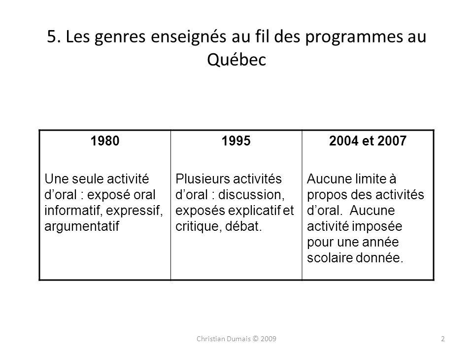 5. Les genres enseignés au fil des programmes au Québec 1980 Une seule activité doral : exposé oral informatif, expressif, argumentatif 1995 Plusieurs