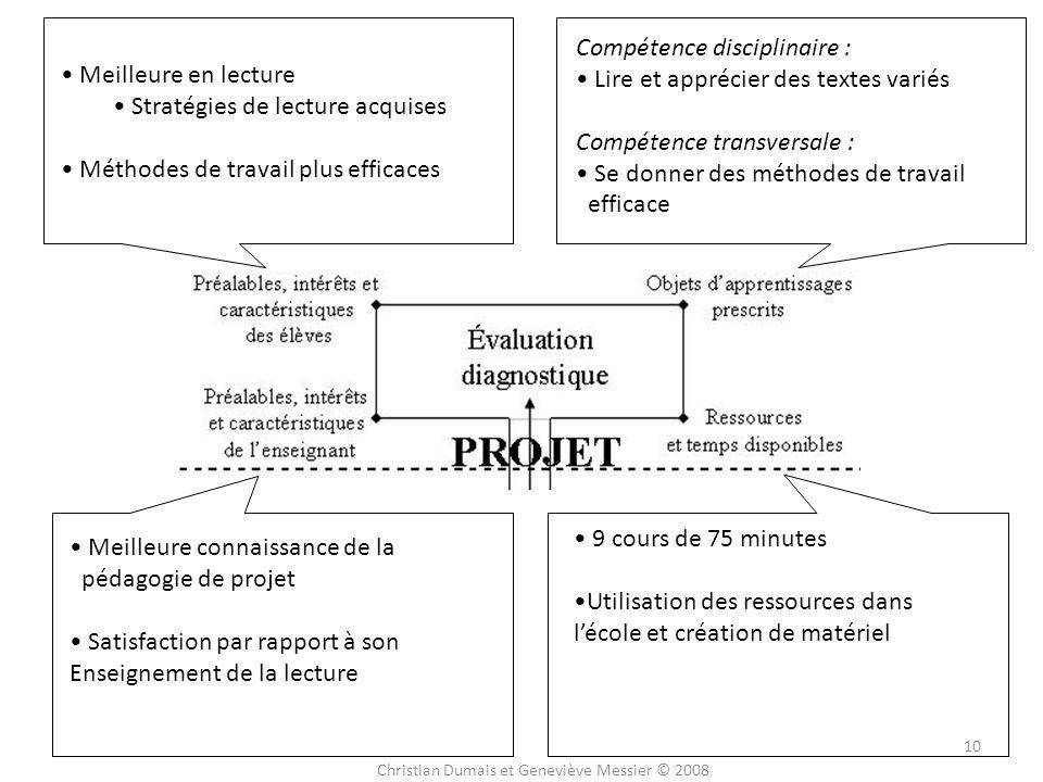 Marie-Hélène Guay, Cs des Trois-Lacs, Vaudreuil-Dorion (2005) Partie 1 de la phase 2 : Définition de la situation désirée La compétence disciplinaire