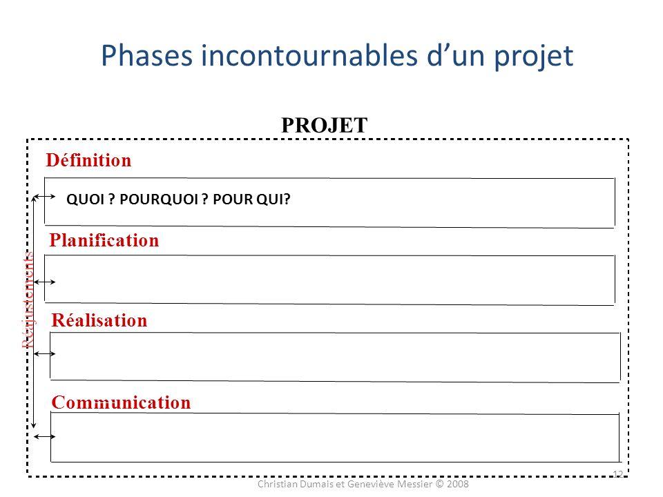 Plan de la rencontre Intentions de la rencontre : Faire la définition de la situation désirée (partie 1 de la phase 2), le SOMA harmonisé p. 6 et 7 du