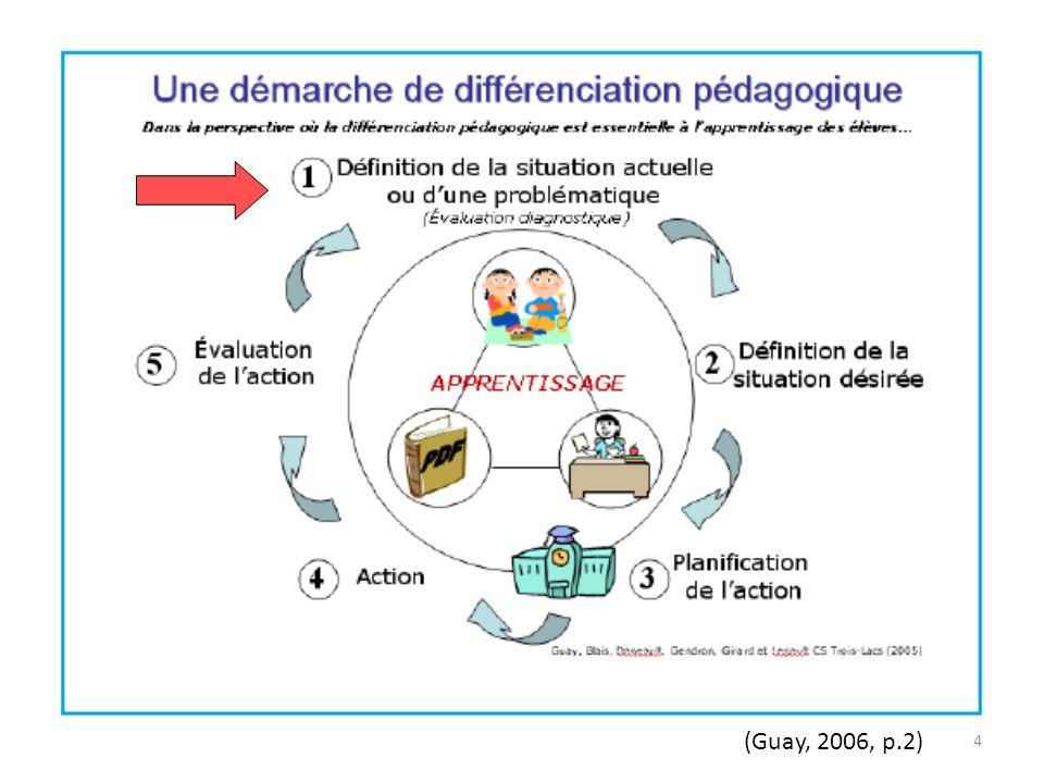 Plan de la rencontre Intentions de la rencontre : Faire la définition de la situation désirée (partie 1 de la phase 2), le SOMA harmonisé p. 5 ou 8 et
