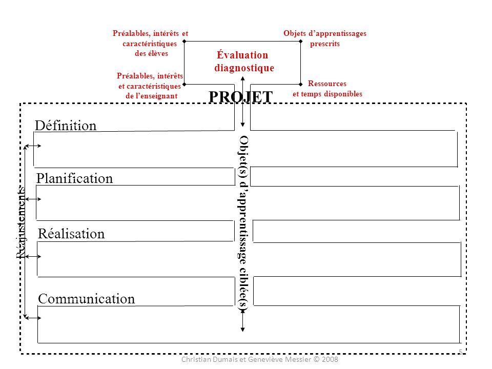 http://www.mels.gouv.qc.ca/DGFJ/dp/programme_de_formation/secondaire/pdf/prform2004/synthese1ercyclesec.pdf 15 Christian Dumais et Geneviève Messier © 2008