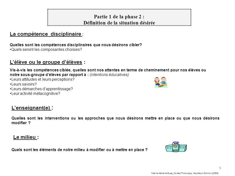 Marie-Hélène Guay, Cs des Trois-Lacs, Vaudreuil-Dorion (2005) Partie 1 de la phase 2 : Définition de la situation désirée La compétence disciplinaire : Quelles sont les compétences disciplinaires que nous désirons cibler.