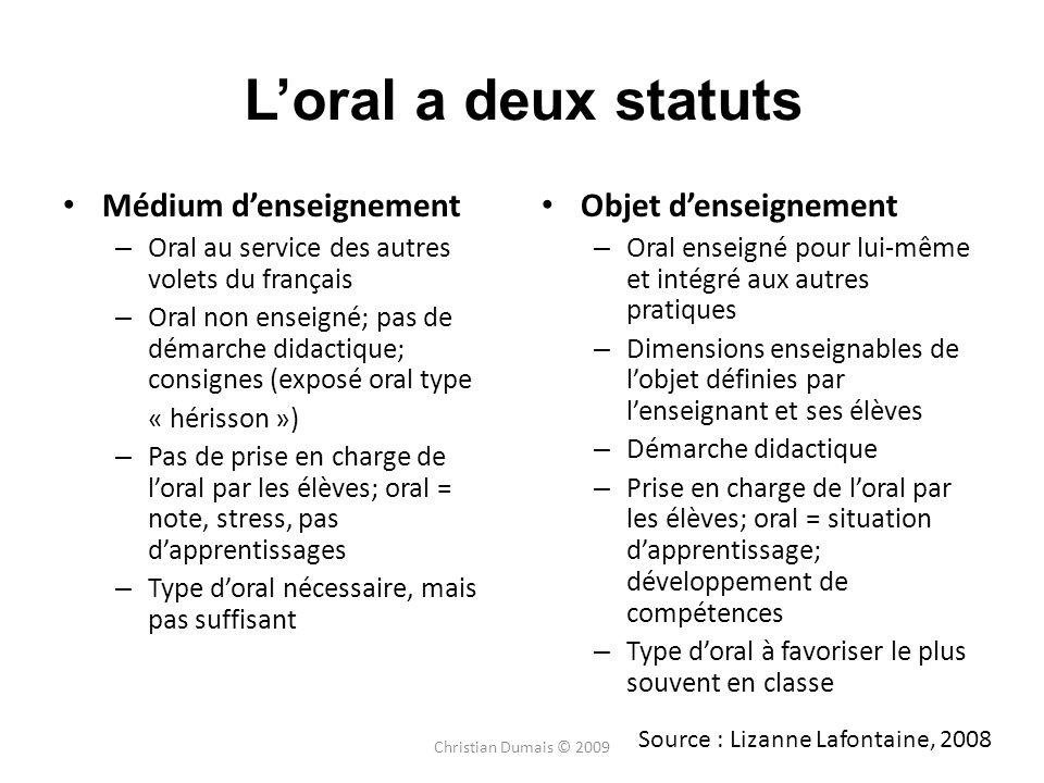 Loral a deux statuts Médium denseignement – Oral au service des autres volets du français – Oral non enseigné; pas de démarche didactique; consignes (