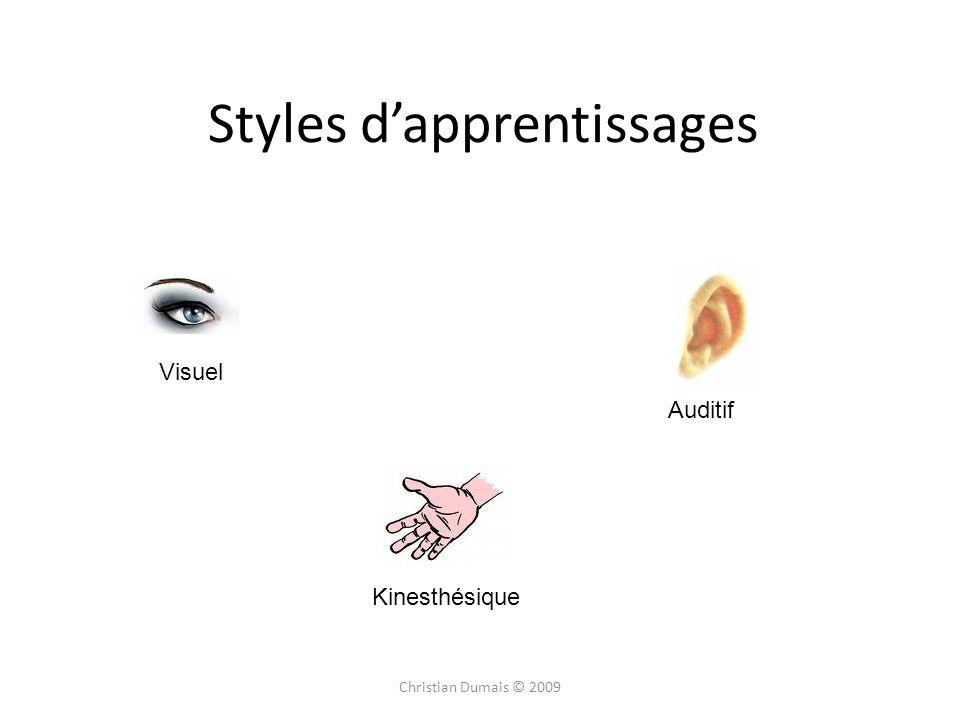 Styles dapprentissages Christian Dumais © 2009 Visuel Auditif Kinesthésique