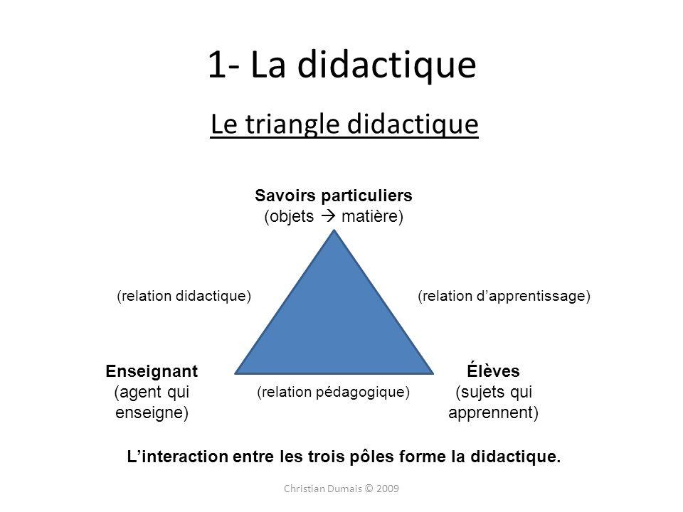 Le triangle didactique Christian Dumais © 2009 1- La didactique Savoirs particuliers (objets matière) Enseignant (agent qui enseigne) Élèves (sujets q