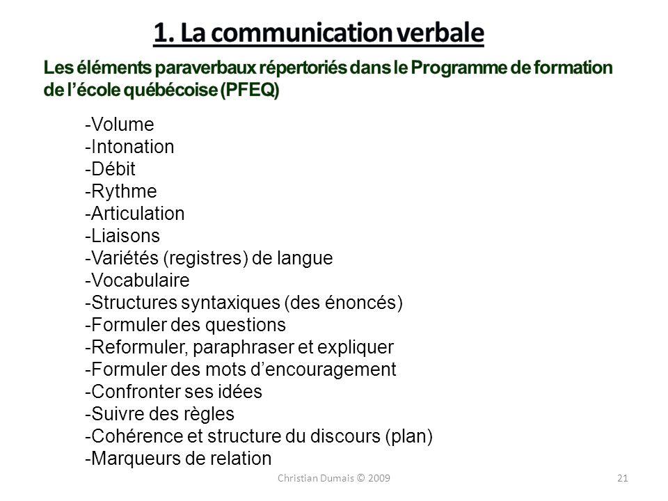 21 -Volume -Intonation -Débit -Rythme -Articulation -Liaisons -Variétés (registres) de langue -Vocabulaire -Structures syntaxiques (des énoncés) -Form