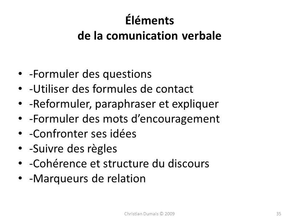 Éléments de la comunication verbale -Formuler des questions -Utiliser des formules de contact -Reformuler, paraphraser et expliquer -Formuler des mots