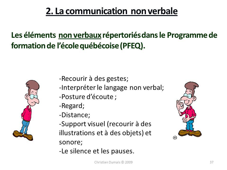 37 -Recourir à des gestes; -Interpréter le langage non verbal; -Posture découte ; -Regard; -Distance; -Support visuel (recourir à des illustrations et