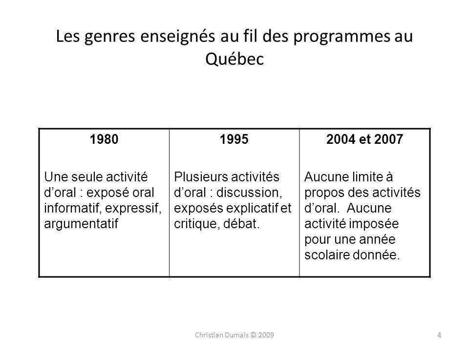 Les genres enseignés au fil des programmes au Québec 1980 Une seule activité doral : exposé oral informatif, expressif, argumentatif 1995 Plusieurs ac