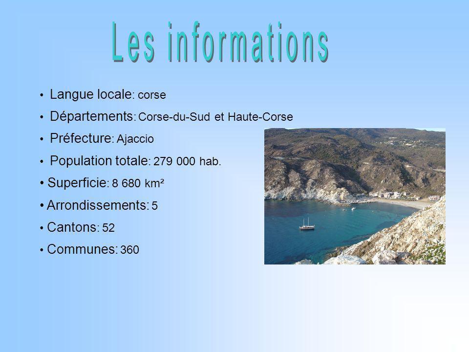 Langue locale : corse Départements : Corse-du-Sud et Haute-Corse Préfecture : Ajaccio Population totale : 279 000 hab. Superficie : 8 680 km² Arrondis