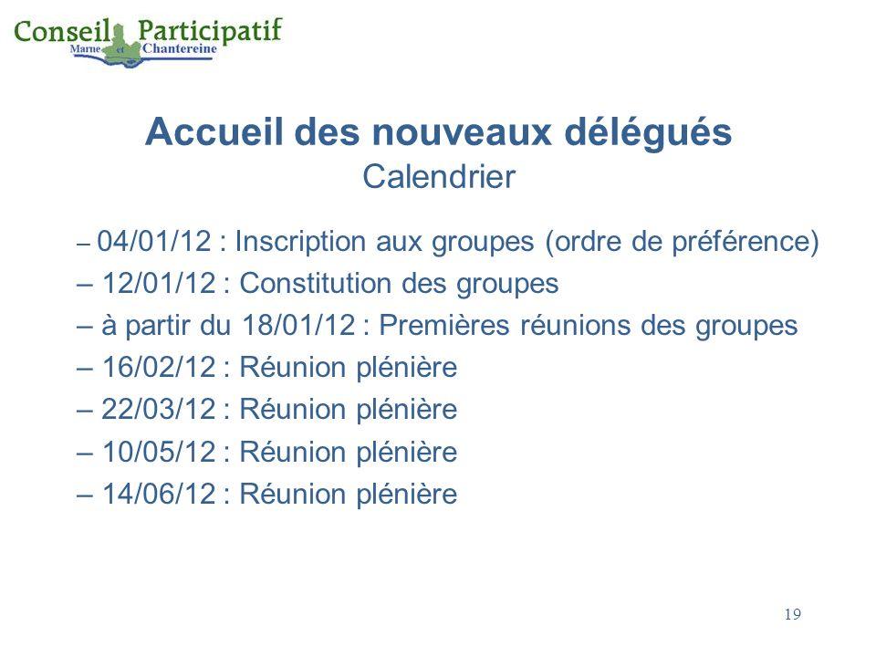 19 Accueil des nouveaux délégués Calendrier – 04/01/12 : Inscription aux groupes (ordre de préférence) – 12/01/12 : Constitution des groupes – à parti
