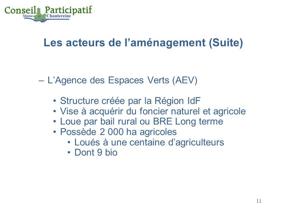 Les acteurs de laménagement (Suite) –LAgence des Espaces Verts (AEV) Structure créée par la Région IdF Vise à acquérir du foncier naturel et agricole