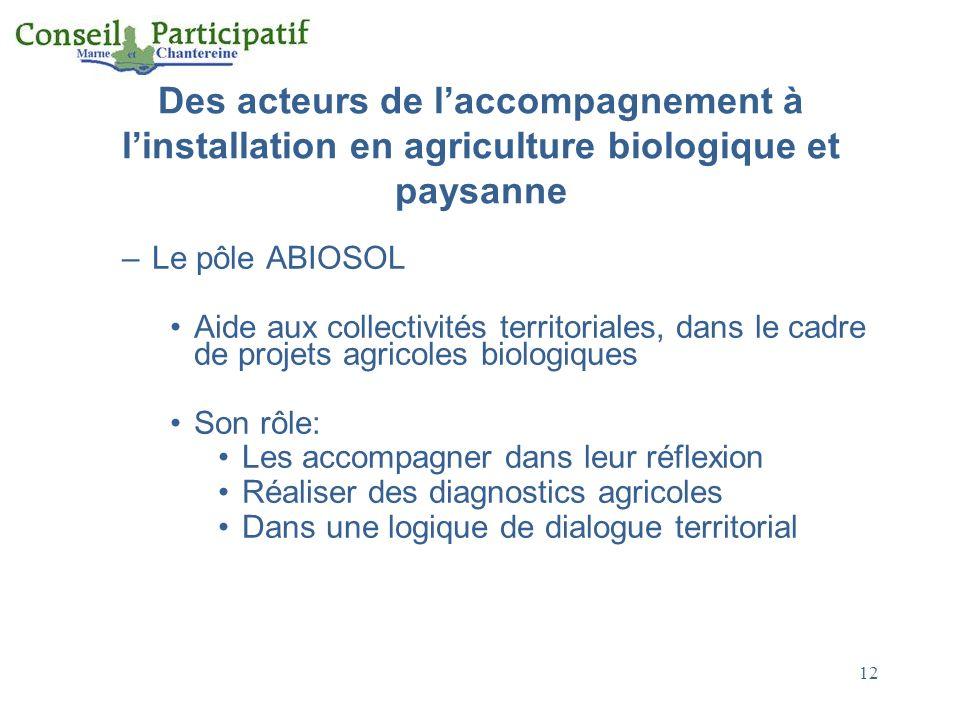 Des acteurs de laccompagnement à linstallation en agriculture biologique et paysanne –Le pôle ABIOSOL Aide aux collectivités territoriales, dans le ca